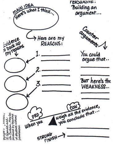 easy steps to write an argumentative essay